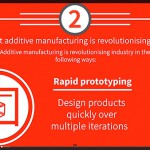 Additive Manufacturing Video