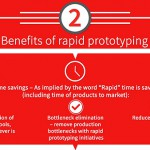 Rapid Prototyping Video