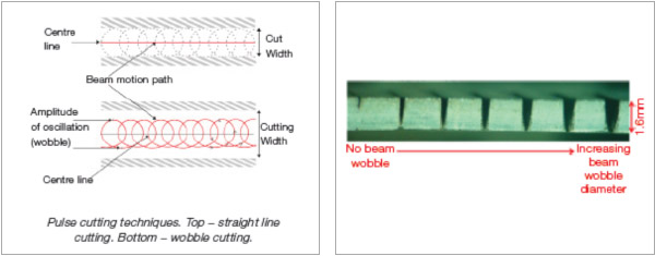 Image 2: Wobble cutting schematic & cut depth achieved by increasing wobble diameter.