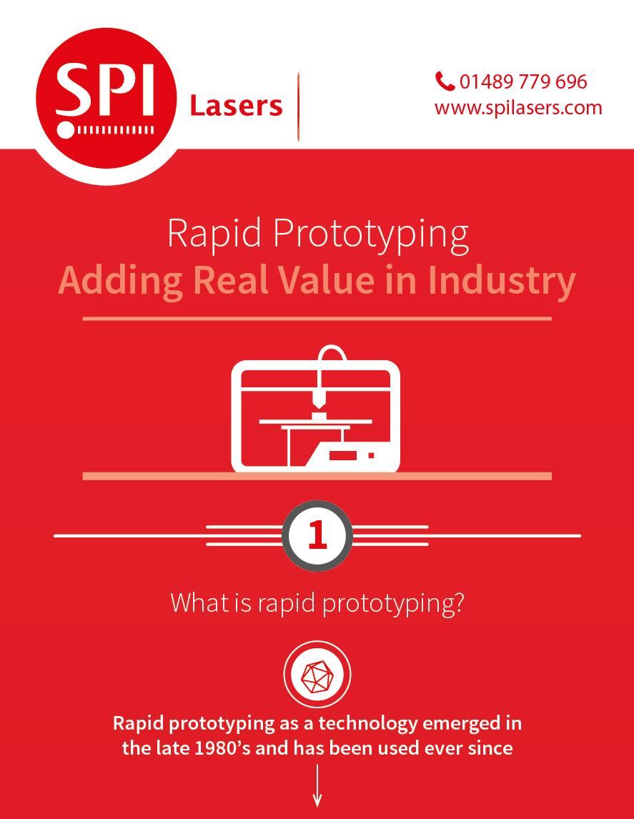 SPI Lasers Rapid Prototyping Infographic - Adding Real Value in Industry-thumb