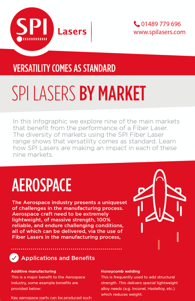 Versatility Comes as Standard By Market Infographic from SPI Lasers