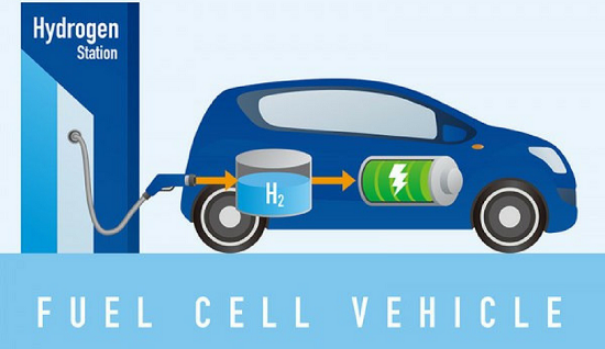 An illustration of how hydrogen refuelling works