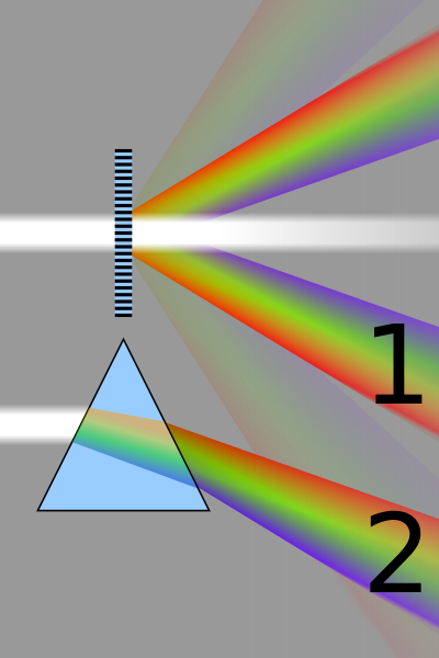 An illustration of refraction at work