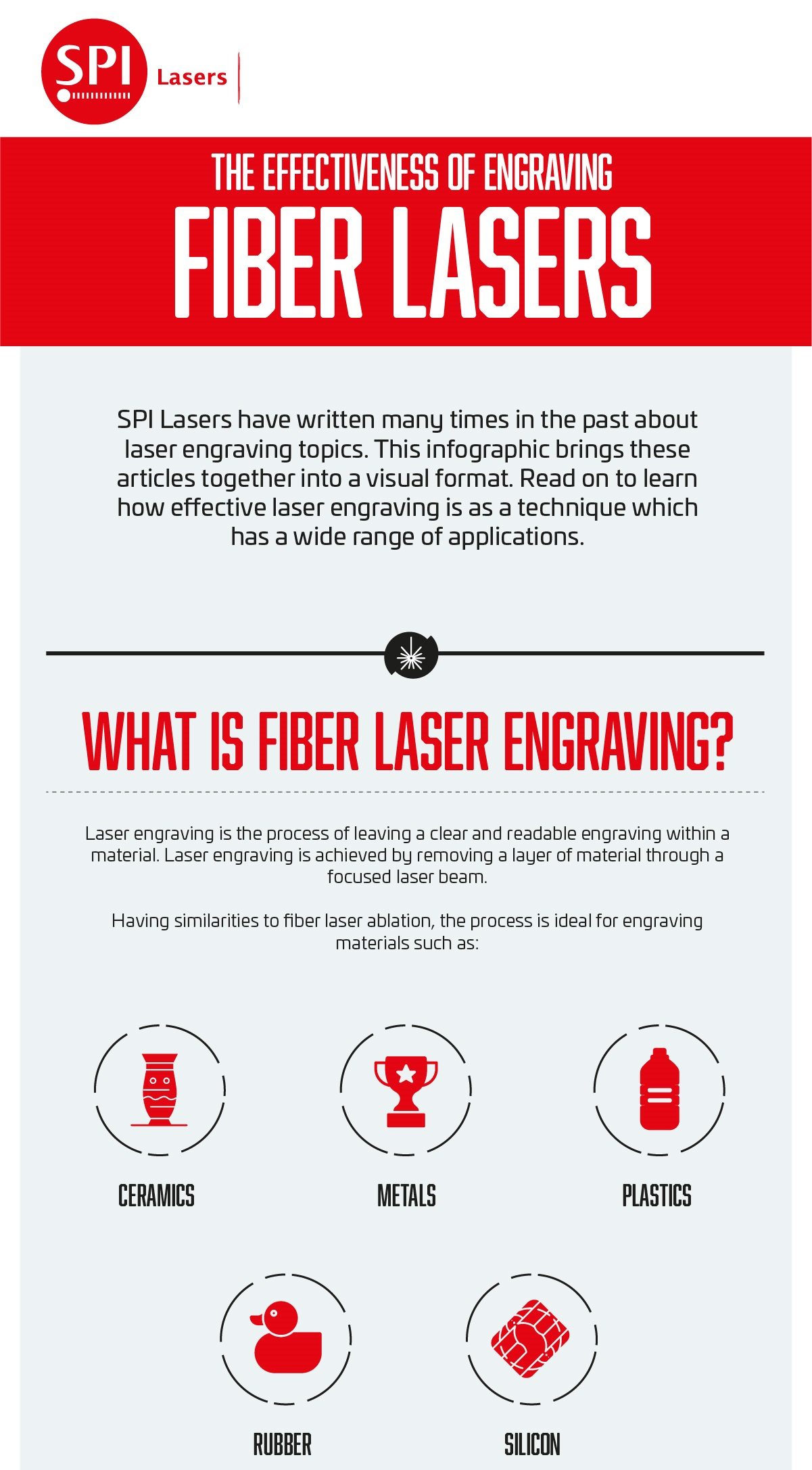 The Effectiveness of Engraving with Fiber Lasers Top Section
