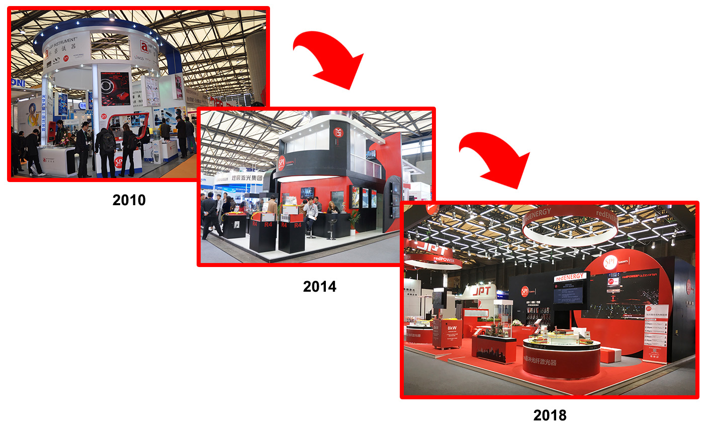 SPI Lasers Exhibition Journey from LWoP China